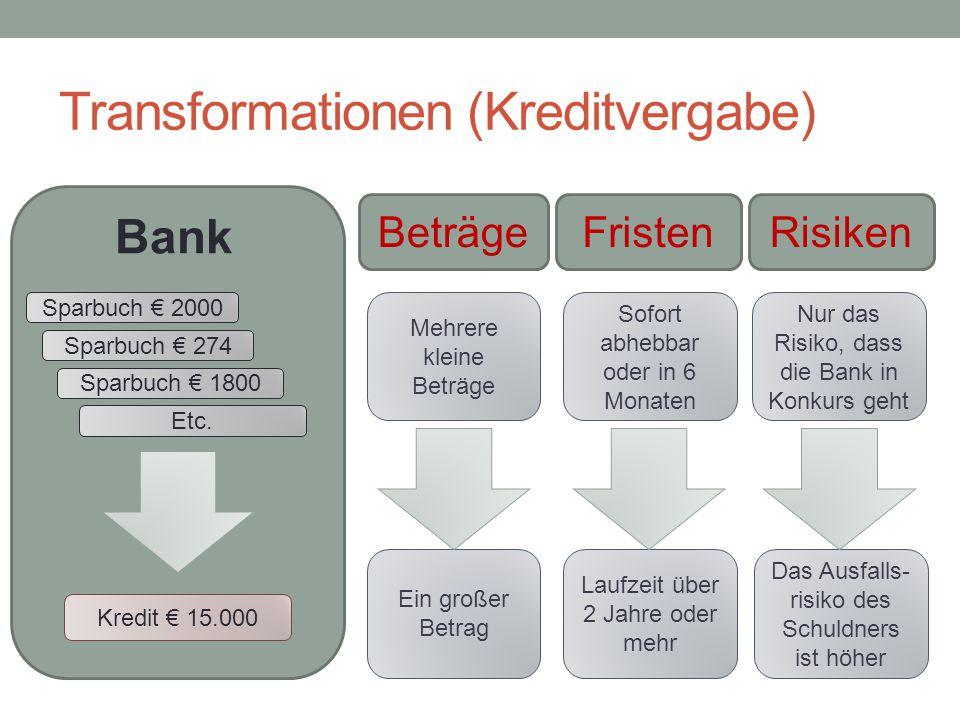 Transformationen (Kreditvergabe) BeträgeFristenRisiken Sparbuch € 2000 Sparbuch € 274 Sparbuch € 1800 Etc.