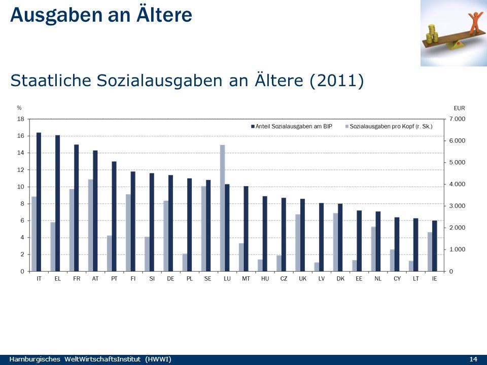 Ausgaben an Ältere Hamburgisches WeltWirtschaftsInstitut (HWWI) 14 Staatliche Sozialausgaben an Ältere (2011)