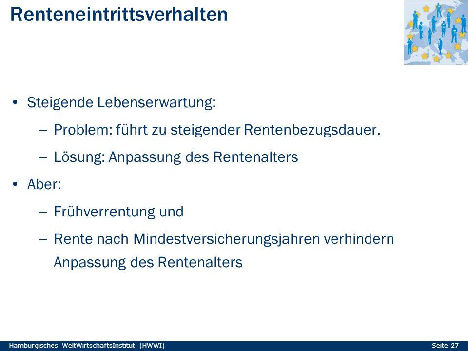 Renteneintrittsverhalten Hamburgisches WeltWirtschaftsInstitut (HWWI) Seite 27 Steigende Lebenserwartung:  Problem: führt zu steigender Rentenbezugsd