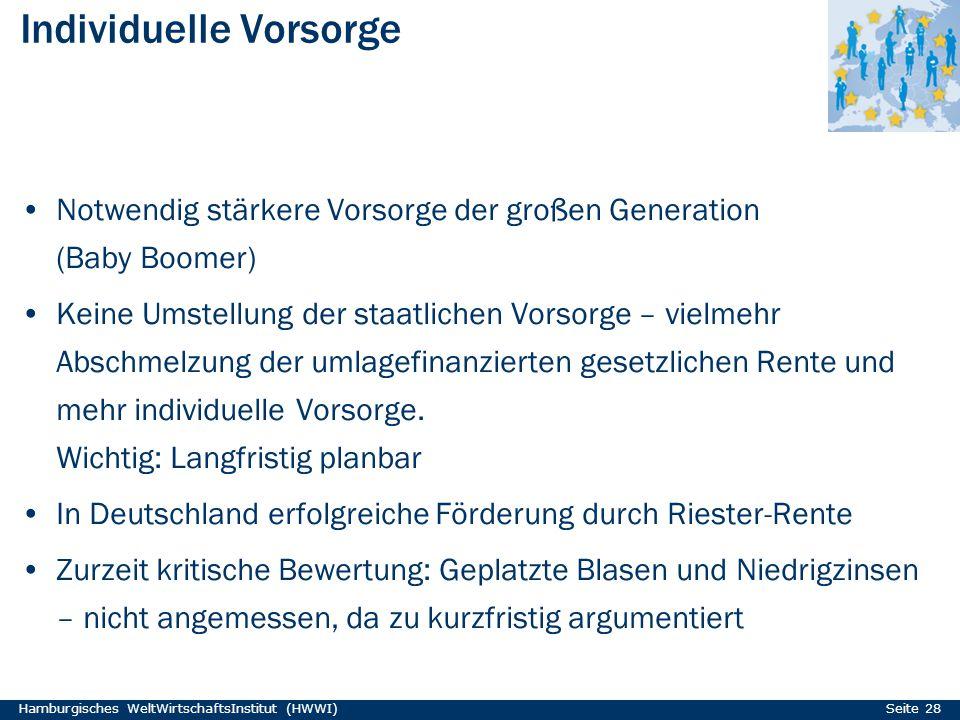 Individuelle Vorsorge Hamburgisches WeltWirtschaftsInstitut (HWWI) Seite 28 Notwendig stärkere Vorsorge der großen Generation (Baby Boomer) Keine Umst