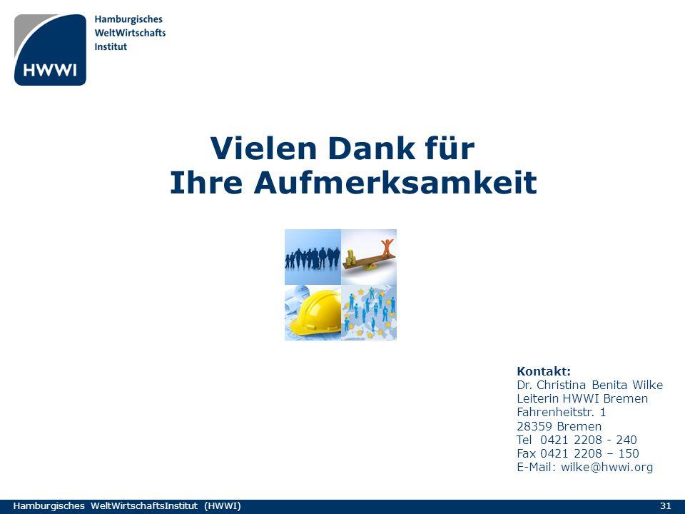 Vielen Dank für Ihre Aufmerksamkeit Hamburgisches WeltWirtschaftsInstitut (HWWI) 31 Kontakt: Dr. Christina Benita Wilke Leiterin HWWI Bremen Fahrenhei