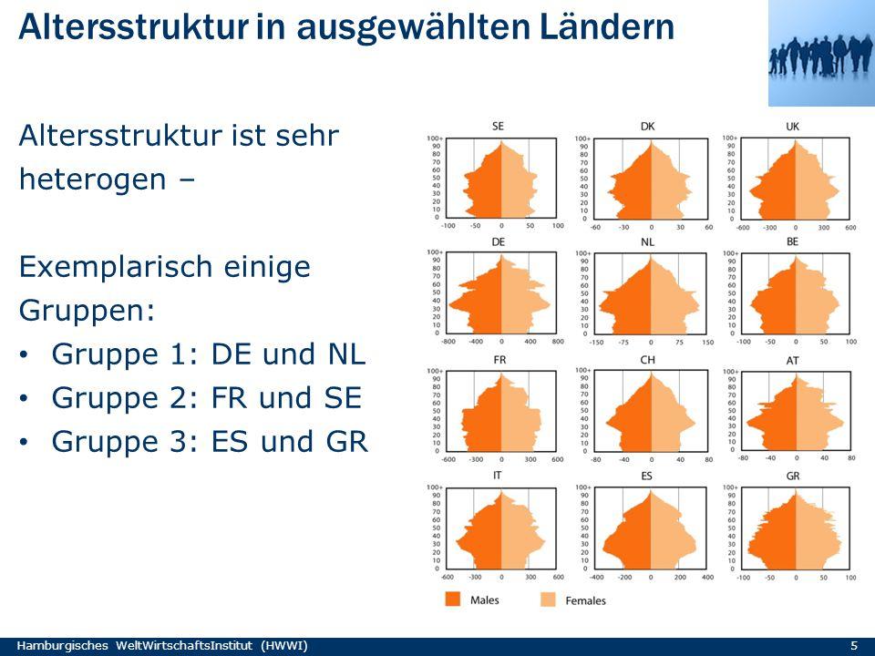 Altersstruktur in ausgewählten Ländern Altersstruktur ist sehr heterogen – Exemplarisch einige Gruppen: Gruppe 1: DE und NL Gruppe 2: FR und SE Gruppe