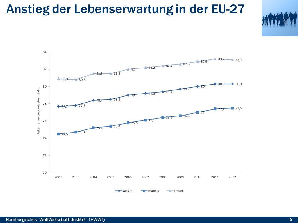 Anstieg der Lebenserwartung in der EU-27 Hamburgisches WeltWirtschaftsInstitut (HWWI) 6