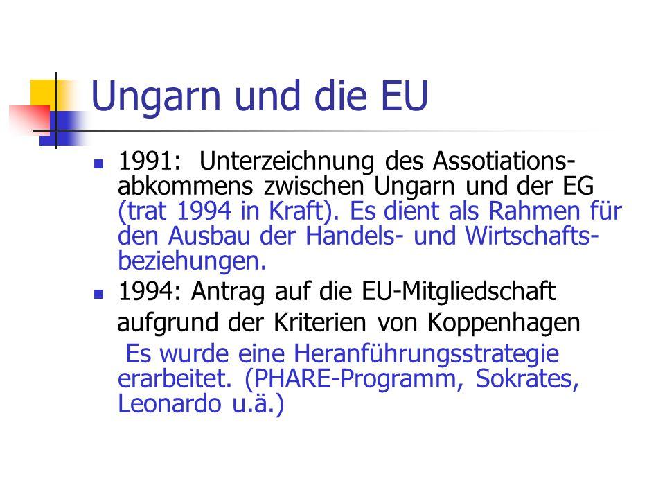 Ungarn und die EU 1991: Unterzeichnung des Assotiations- abkommens zwischen Ungarn und der EG (trat 1994 in Kraft). Es dient als Rahmen für den Ausbau