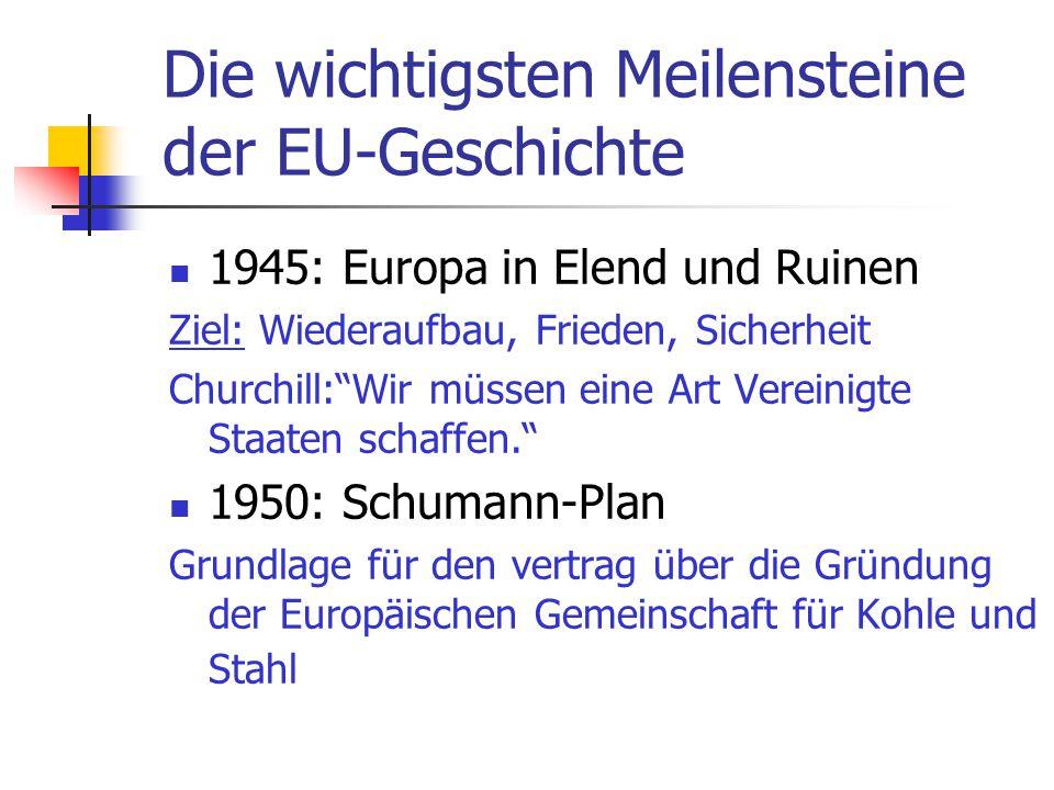 """Die wichtigsten Meilensteine der EU-Geschichte 1945: Europa in Elend und Ruinen Ziel: Wiederaufbau, Frieden, Sicherheit Churchill:""""Wir müssen eine Art"""