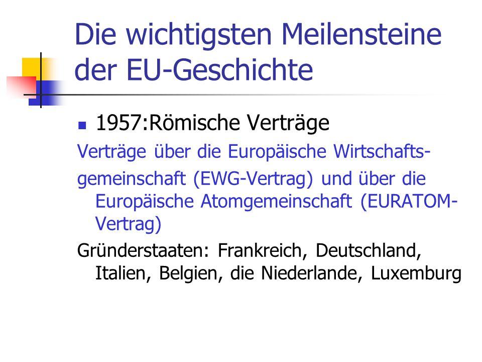Die wichtigsten Meilensteine der EU-Geschichte 1957:Römische Verträge Verträge über die Europäische Wirtschafts- gemeinschaft (EWG-Vertrag) und über d