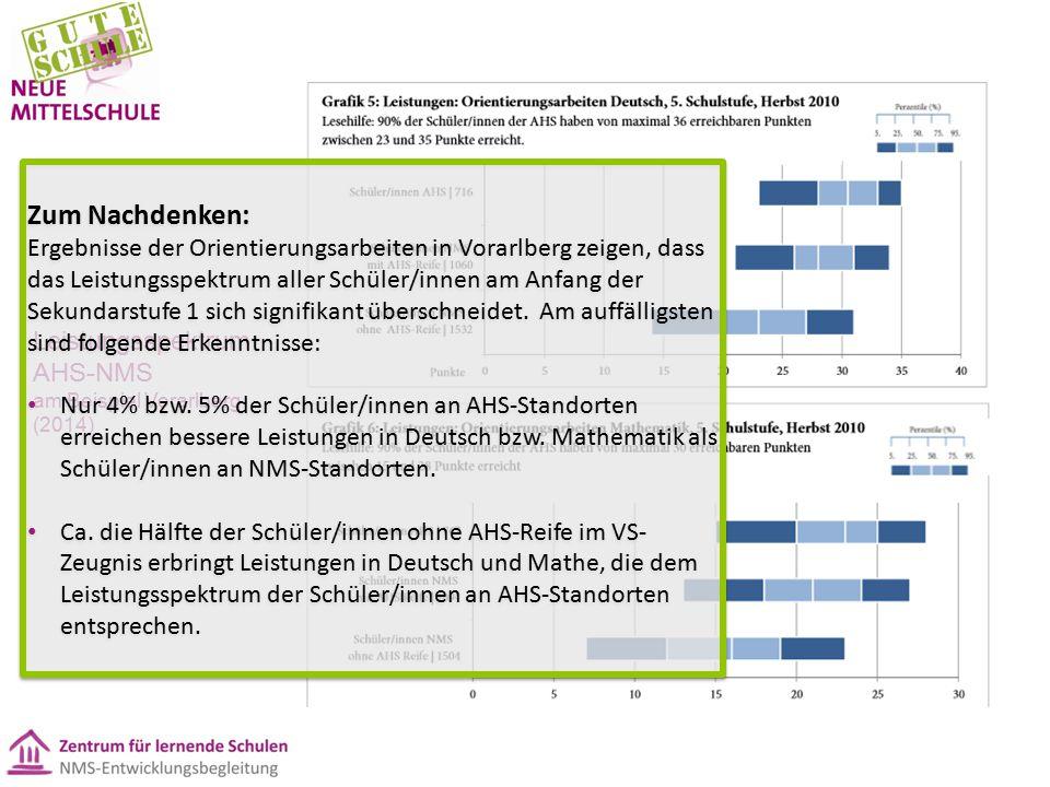 Leistungsspektrum AHS-NMS am Beispiel Vorarlberg (2014) Zum Nachdenken: Ergebnisse der Orientierungsarbeiten in Vorarlberg zeigen, dass das Leistungss