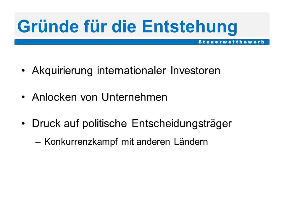 Gründe für die Entstehung Akquirierung internationaler Investoren Anlocken von Unternehmen Druck auf politische Entscheidungsträger –Konkurrenzkampf m
