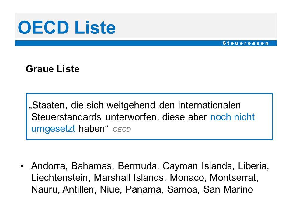 """OECD Liste S t e u e r o a s e n Graue Liste """"Staaten, die sich weitgehend den internationalen Steuerstandards unterworfen, diese aber noch nicht umge"""