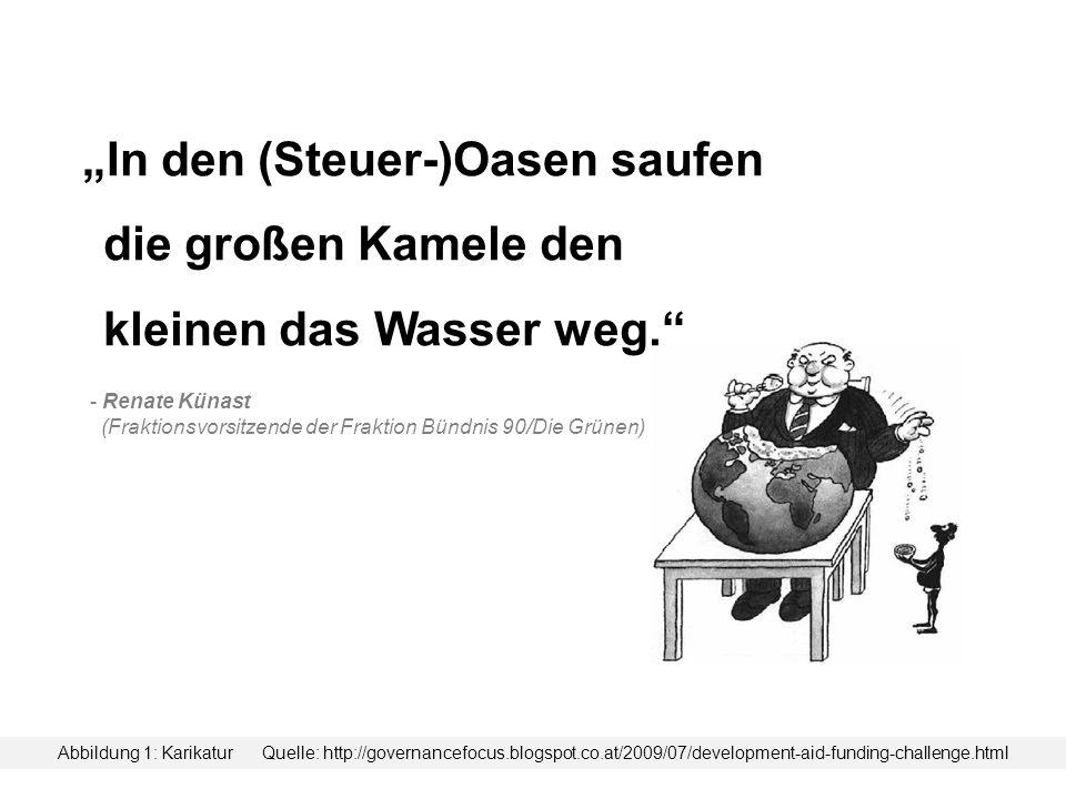 """Abbildung 1: Karikatur Quelle: http://governancefocus.blogspot.co.at/2009/07/development-aid-funding-challenge.html """"In den (Steuer-)Oasen saufen die"""