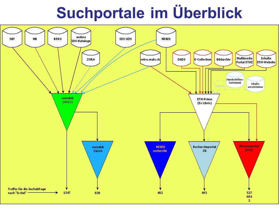 Zum Zuhören eLearning-Module der Technischen Universität München, Universitätsbibliothek http://mediatum.ub.tum.de/node?id=1126386