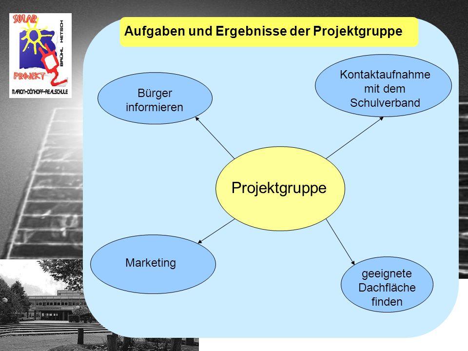 Projektgruppe Aufgaben und Ergebnisse der Projektgruppe geeignete Dachfläche finden Marketing Kontaktaufnahme mit dem Schulverband Bürger informieren