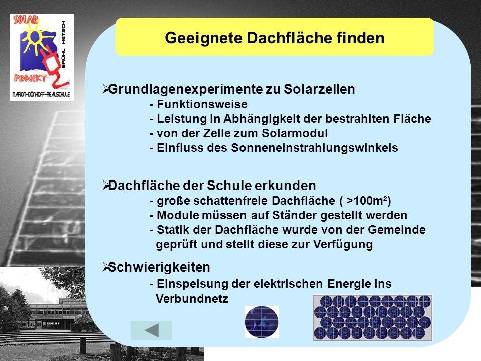 Geeignete Dachfläche finden  Grundlagenexperimente zu Solarzellen - Funktionsweise - Leistung in Abhängigkeit der bestrahlten Fläche - von der Zelle zum Solarmodul - Einfluss des Sonneneinstrahlungswinkels  Dachfläche der Schule erkunden - große schattenfreie Dachfläche ( >100m²) - Module müssen auf Ständer gestellt werden - Statik der Dachfläche wurde von der Gemeinde geprüft und stellt diese zur Verfügung  Schwierigkeiten - Einspeisung der elektrischen Energie ins Verbundnetz