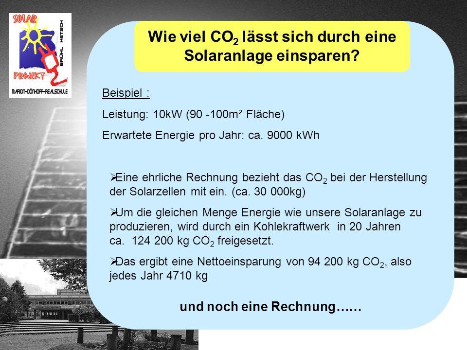 Wie viel CO 2 lässt sich durch eine Solaranlage einsparen.