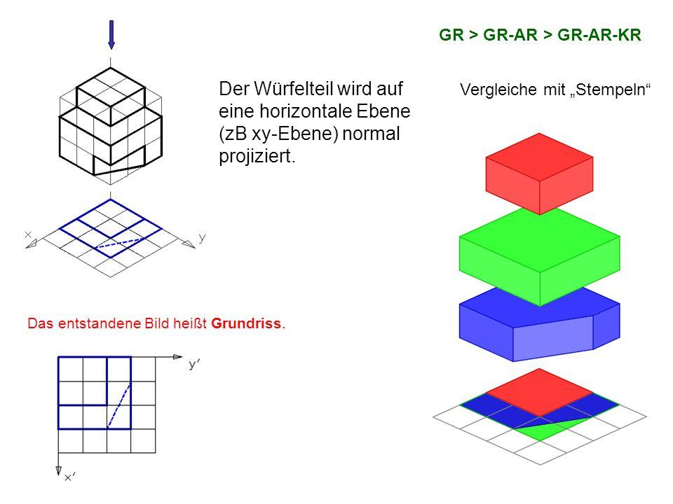 """GR > GR-AR > GR-AR-KR Der Würfelteil wird auf eine horizontale Ebene (zB xy-Ebene) normal projiziert. Vergleiche mit """"Stempeln"""" Das entstandene Bild h"""
