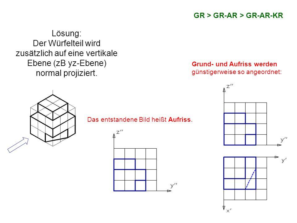 GR > GR-AR > GR-AR-KR Lösung: Der Würfelteil wird zusätzlich auf eine vertikale Ebene (zB yz-Ebene) normal projiziert. Das entstandene Bild heißt Aufr