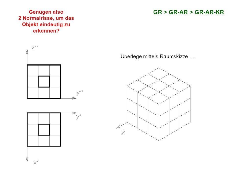 GR > GR-AR > GR-AR-KR Eine von mehreren möglichen Lösungen: Wir erzeugen ein drittes Bild (zB Ansicht von rechts): Dieses Bild heißt Kreuzriss.