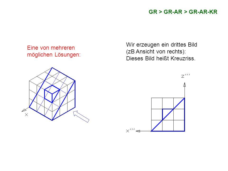 GR > GR-AR > GR-AR-KR Grund-, Auf- und Kreuzriss heißen dann HAUPTRISSE und werden so angeordnet: