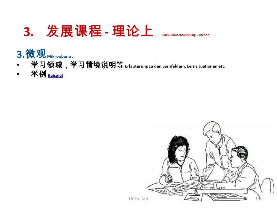 3. 发展课程 - 理论上 Curriculumsentwicklung -Theorie 3. 微观 Mikroebene : 学习领域,学习情境说明等 Erläuterung zu den Lernfeldern, Lernsituationen etc. 举例 Beispiel Beispie