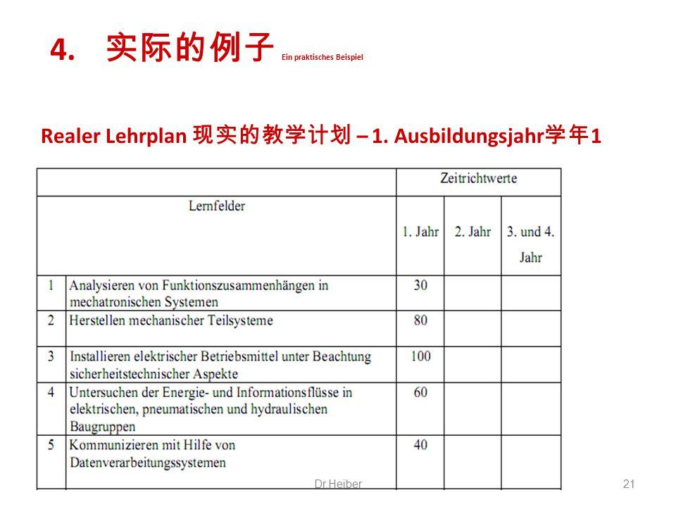Realer Lehrplan 现实的教学计划 – 1. Ausbildungsjahr 学年 1 4. 实际的例子 Ein praktisches Beispiel Dr.Heiber21