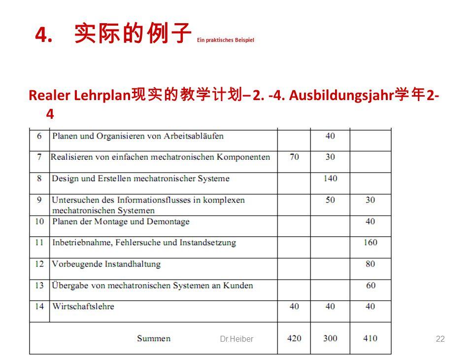 Realer Lehrplan 现实的教学计划 – 2. -4. Ausbildungsjahr 学年 2- 4 4. 实际的例子 Ein praktisches Beispiel Dr.Heiber22