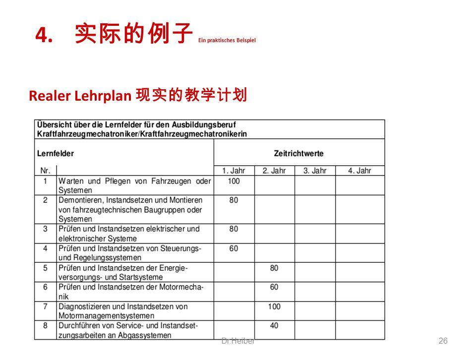 Realer Lehrplan 现实的教学计划 4. 实际的例子 Ein praktisches Beispiel Dr.Heiber26