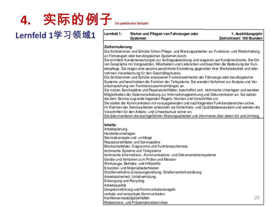 Lernfeld 1 学习领域 1 4. 实际的例子 Ein praktisches Beispiel Dr.Heiber29