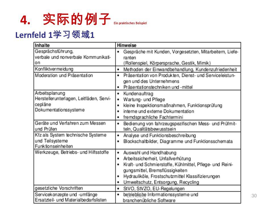 Lernfeld 1 学习领域 1 4. 实际的例子 Ein praktisches Beispiel Dr.Heiber30