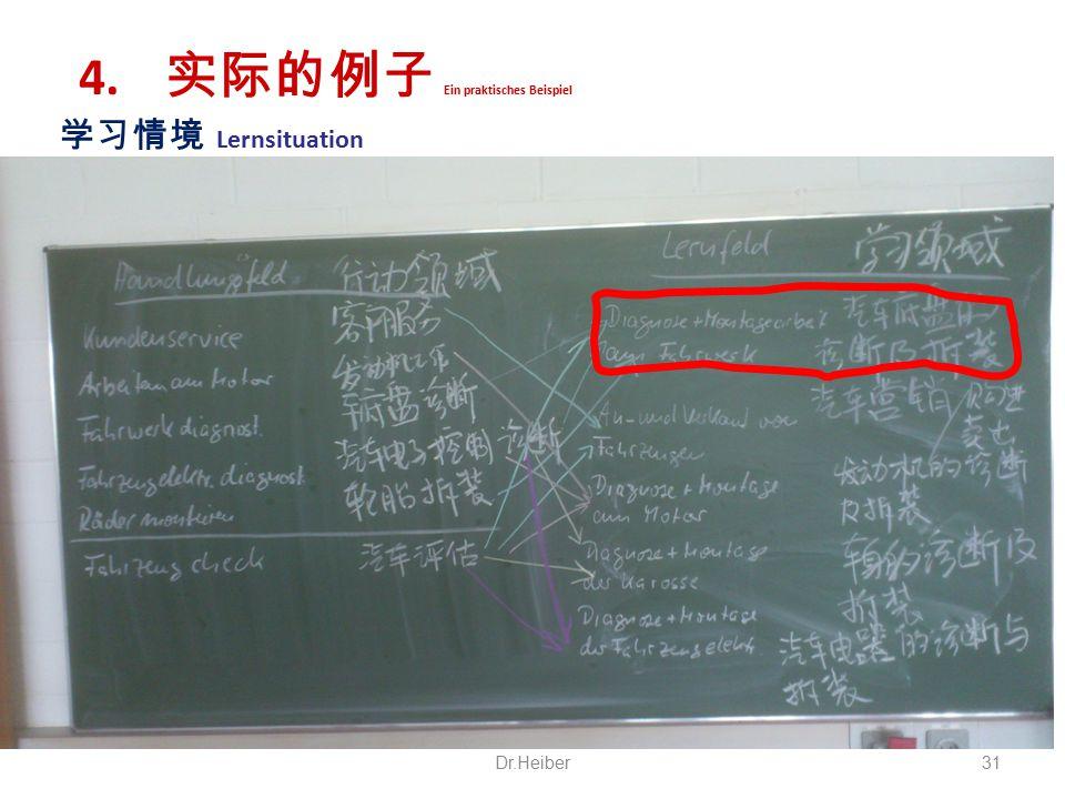 学习情境 Lernsituation 4. 实际的例子 Ein praktisches Beispiel Dr.Heiber31