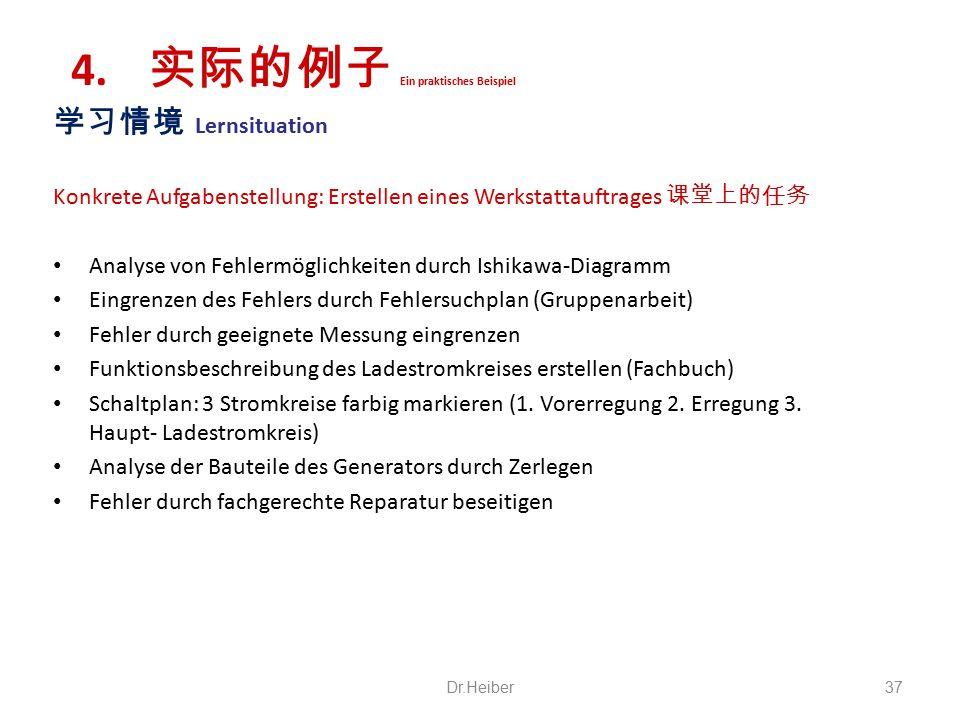 学习情境 Lernsituation Konkrete Aufgabenstellung: Erstellen eines Werkstattauftrages 课堂上的任务 Analyse von Fehlermöglichkeiten durch Ishikawa-Diagramm Eingre