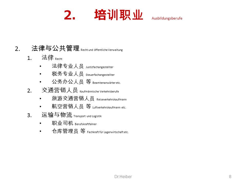 3.金属类职业 (CNC) Metallberufe (CNC) 1.