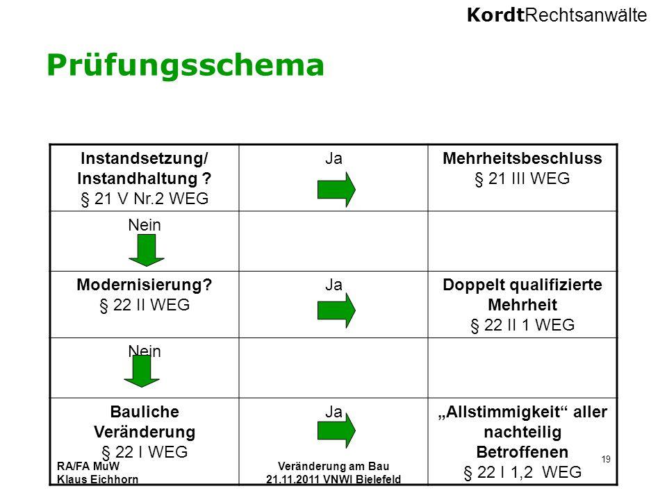 Kordt Rechtsanwälte RA/FA MuW Klaus Eichhorn Veränderung am Bau 21.11.2011 VNWI Bielefeld 19 Prüfungsschema Instandsetzung/ Instandhaltung ? § 21 V Nr