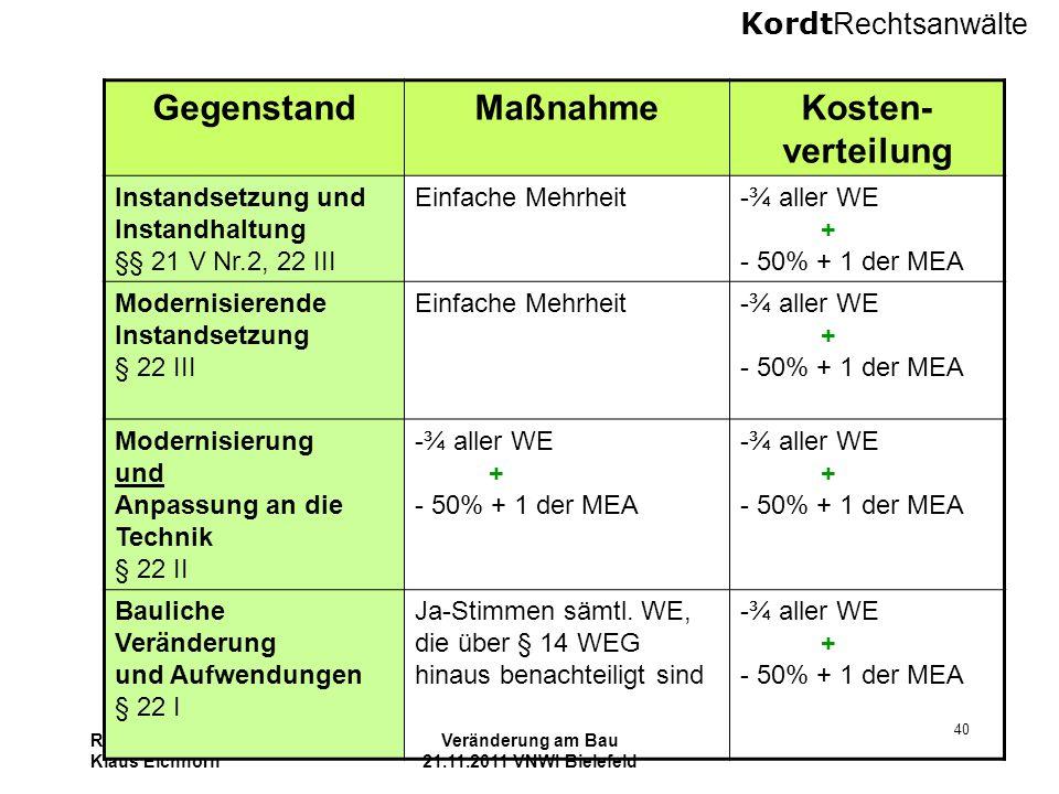 Kordt Rechtsanwälte RA/FA MuW Klaus Eichhorn Veränderung am Bau 21.11.2011 VNWI Bielefeld 40 GegenstandMaßnahmeKosten- verteilung Instandsetzung und I