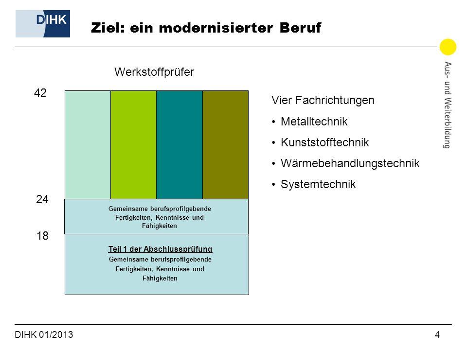 DIHK 01/2013 15 Struktur der Ausbildung (IV) z.B.