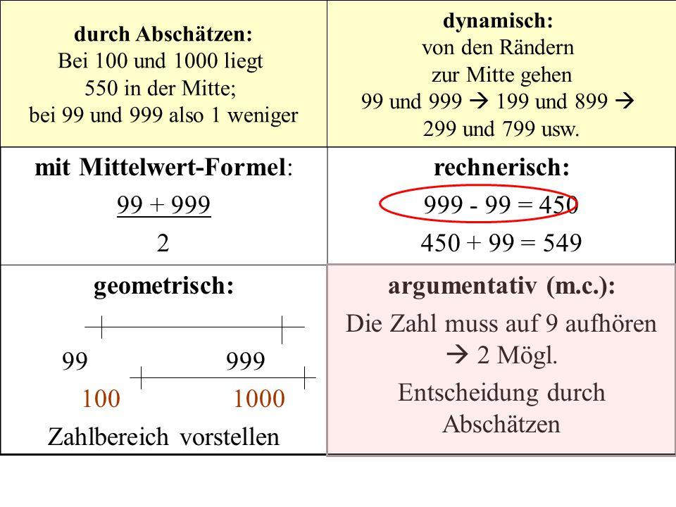 Folie 13 Förderung der Selbständigkeit von Schülerinnen und Schülern Datum 19.10.2011 mit Mittelwert-Formel: 99 + 999 2 rechnerisch: 999 - 99 = 450 450 + 99 = 549 geometrisch: 99 999 100 1000 Zahlbereich vorstellen argumentativ (m.c.): Die Zahl muss auf 9 aufhören  2 Mögl.