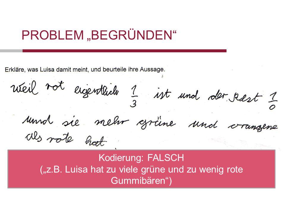 """Folie 32 Förderung der Selbständigkeit von Schülerinnen und Schülern Datum 19.10.2011 PROBLEM """"BEGRÜNDEN Kodierung: FALSCH (""""z.B."""