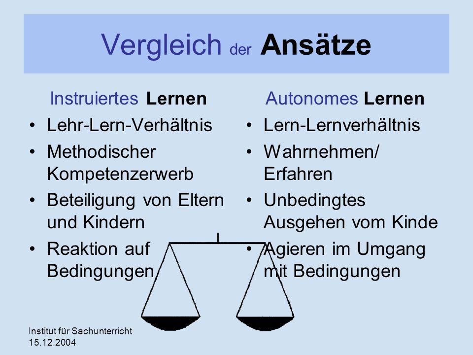 Institut für Sachunterricht 15.12.2004 Vergleich der Ansätze Instruiertes Lernen Lehr-Lern-Verhältnis Methodischer Kompetenzerwerb Beteiligung von Elt