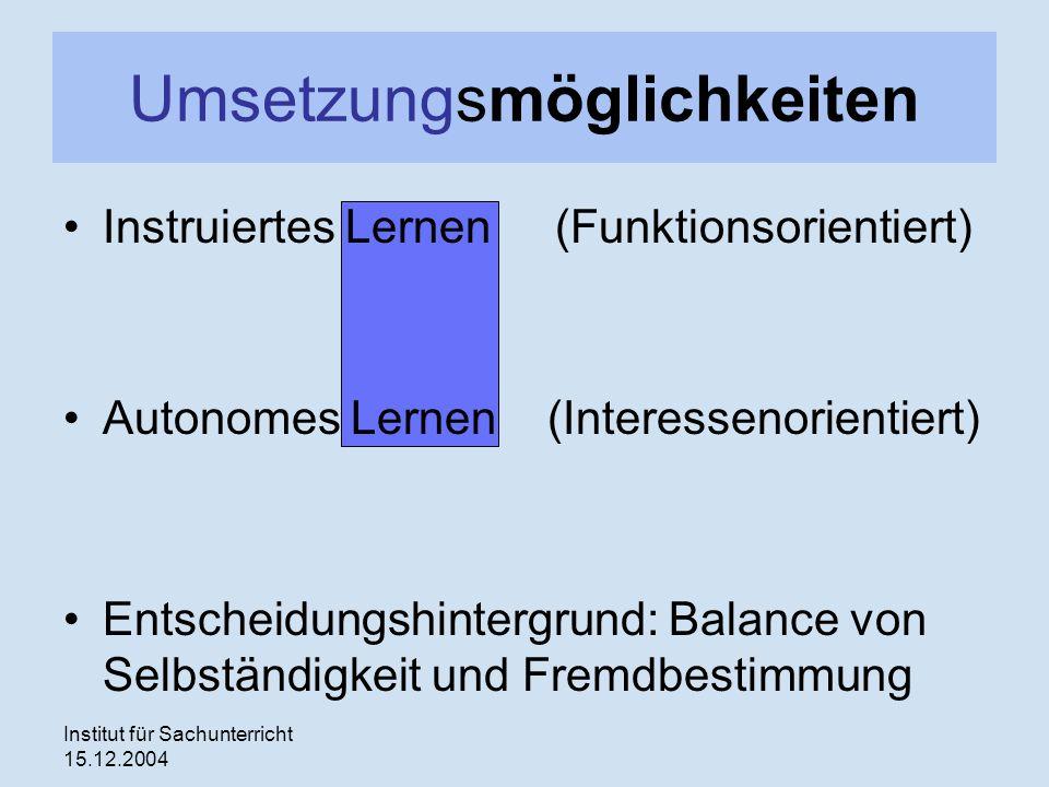 Institut für Sachunterricht 15.12.2004 Umsetzungsmöglichkeiten Instruiertes Lernen (Funktionsorientiert) Autonomes Lernen (Interessenorientiert) Entscheidungshintergrund: Balance von Selbständigkeit und Fremdbestimmung