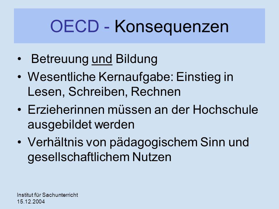 Institut für Sachunterricht 15.12.2004 OECD - Konsequenzen Betreuung und Bildung Wesentliche Kernaufgabe: Einstieg in Lesen, Schreiben, Rechnen Erzieherinnen müssen an der Hochschule ausgebildet werden Verhältnis von pädagogischem Sinn und gesellschaftlichem Nutzen