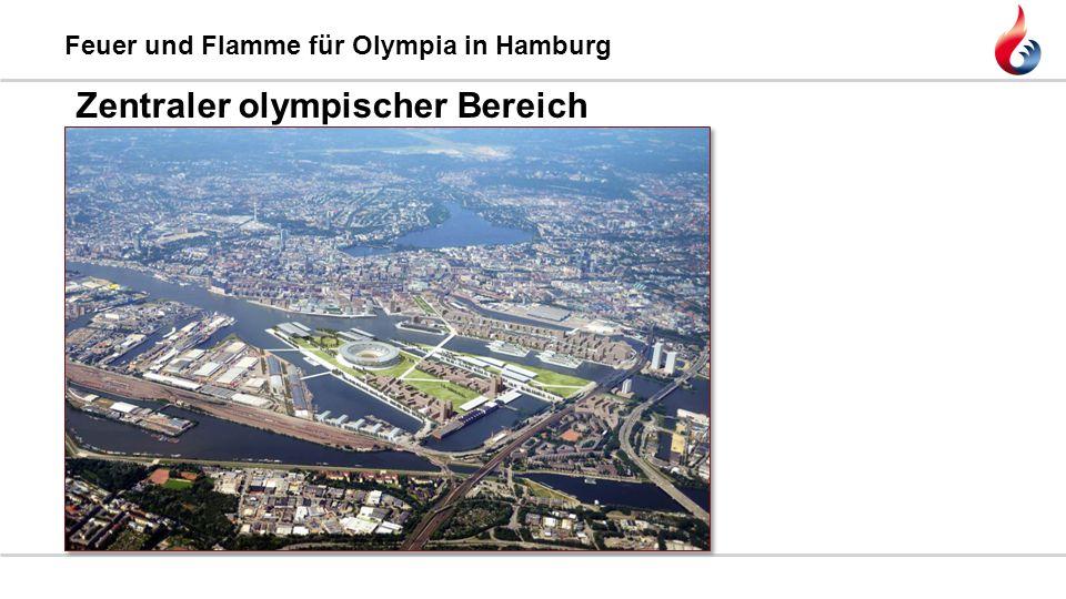 Feuer und Flamme für Olympia in Hamburg Zentraler olympischer Bereich