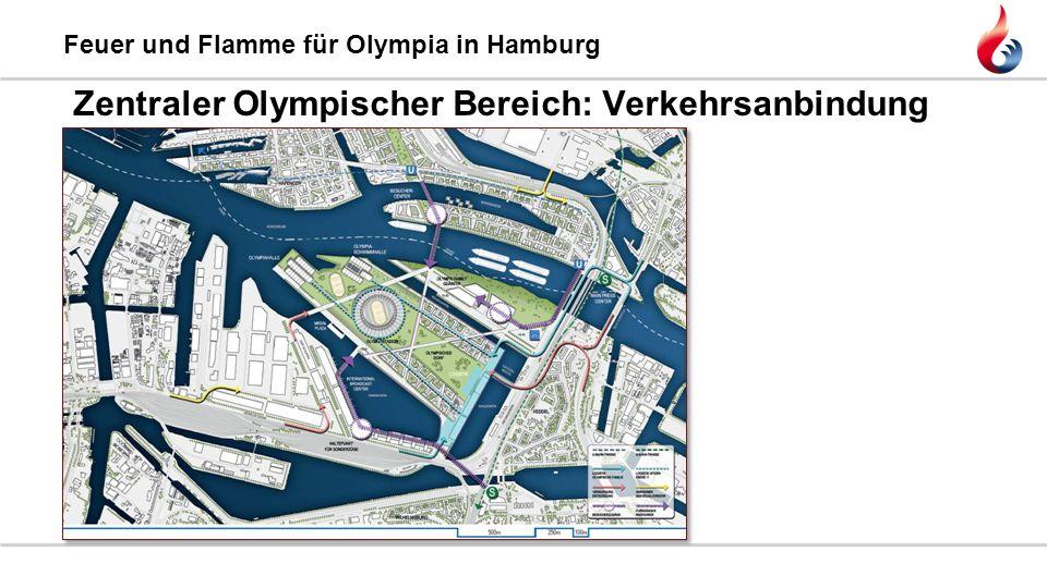 Feuer und Flamme für Olympia in Hamburg Zentraler Olympischer Bereich: Verkehrsanbindung