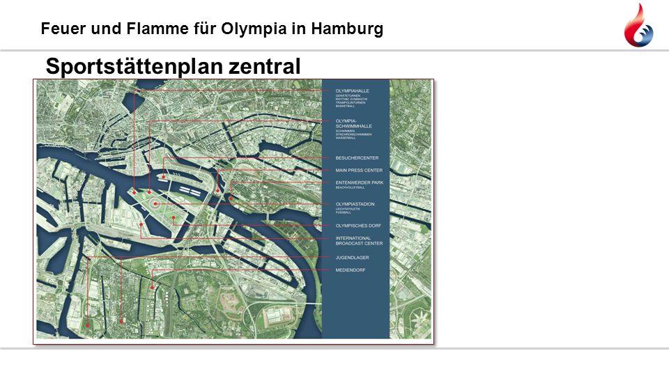 Feuer und Flamme für Olympia in Hamburg Sportstättenplan zentral
