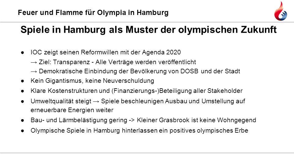 Feuer und Flamme für Olympia in Hamburg ●IOC zeigt seinen Reformwillen mit der Agenda 2020 → Ziel: Transparenz - Alle Verträge werden veröffentlicht →