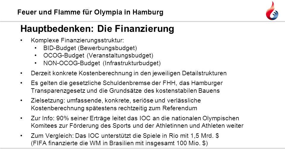 Feuer und Flamme für Olympia in Hamburg Hauptbedenken: Die Finanzierung Komplexe Finanzierungsstruktur: BID-Budget (Bewerbungsbudget) OCOG-Budget (Ver