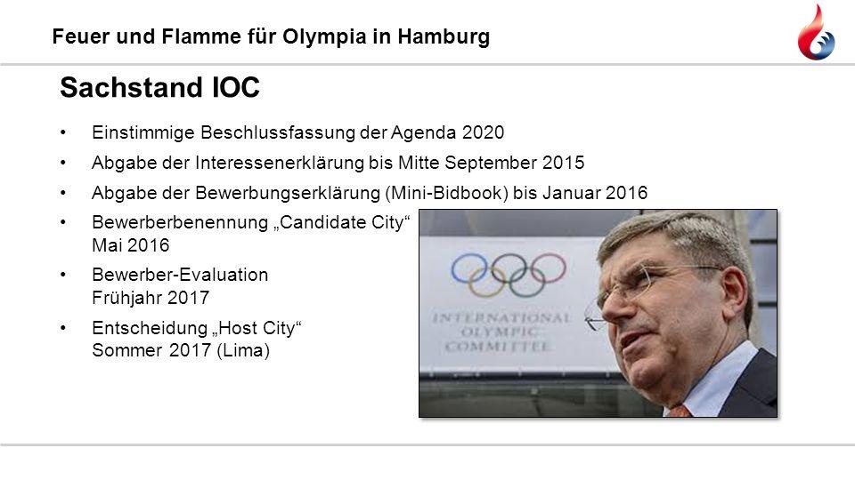 Feuer und Flamme für Olympia in Hamburg Sachstand IOC Einstimmige Beschlussfassung der Agenda 2020 Abgabe der Interessenerklärung bis Mitte September