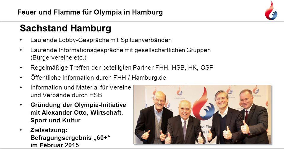 Feuer und Flamme für Olympia in Hamburg Sachstand Hamburg Laufende Lobby-Gespräche mit Spitzenverbänden Laufende Informationsgespräche mit gesellschaf