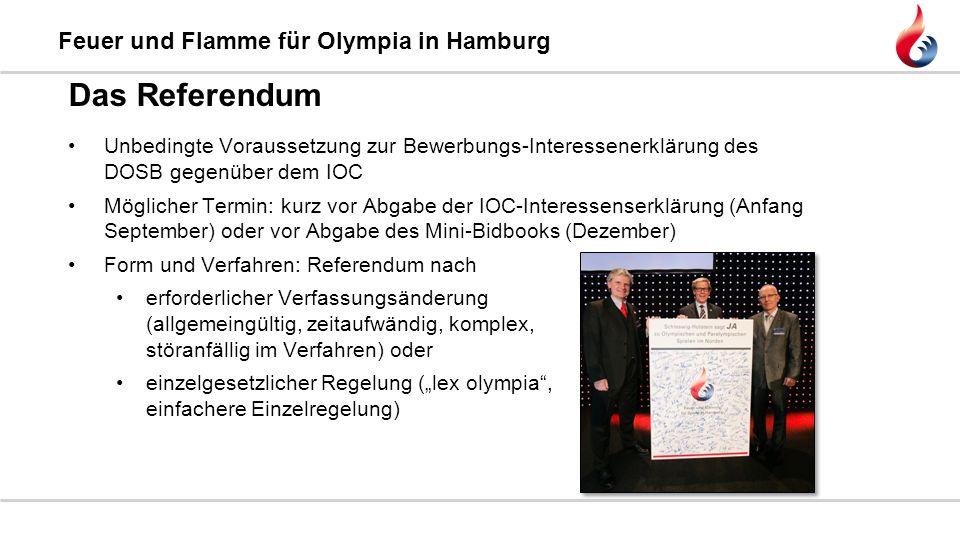 Feuer und Flamme für Olympia in Hamburg Das Referendum Unbedingte Voraussetzung zur Bewerbungs-Interessenerklärung des DOSB gegenüber dem IOC Mögliche