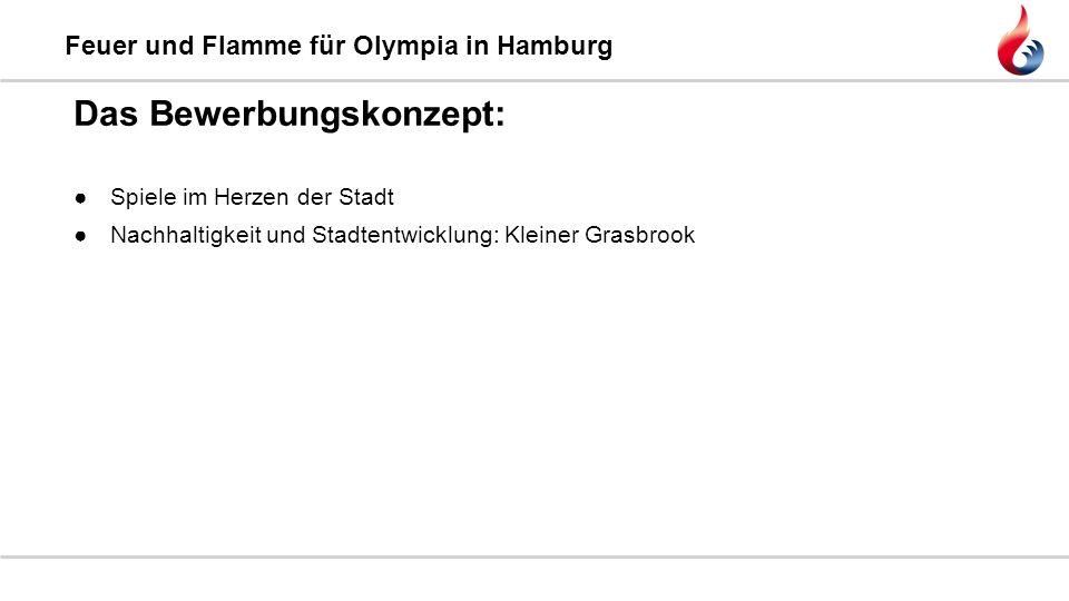 Feuer und Flamme für Olympia in Hamburg Olympia in Zahlen (London 2012) 26 Sportarten mit 39 Disziplinen mehr als 14.000 Athletinnen und Athleten über 200 Nationen fast 9.000 Offizielle mehr als 24.000 Medienvertreter 200.000 Menschen operativ beteiligt 70.000 Volunteers (bei fast 240.000 Bewerbungen) mehr als 8 Mio verkaufte Tickets bis zu 180.000 Besucher im Olympiapark mehr als 3 Mrd.