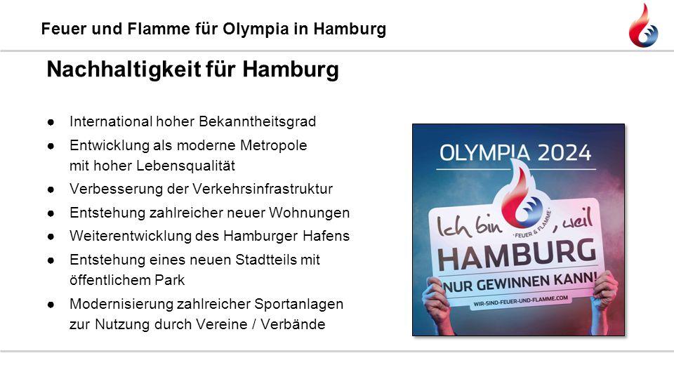 Feuer und Flamme für Olympia in Hamburg Hauptbedenken: Die Finanzierung Komplexe Finanzierungsstruktur: BID-Budget (Bewerbungsbudget) OCOG-Budget (Veranstaltungsbudget) NON-OCOG-Budget (Infrastrukturbudget) Derzeit konkrete Kostenberechnung in den jeweiligen Detailstrukturen Es gelten die gesetzliche Schuldenbremse der FHH, das Hamburger Transparenzgesetz und die Grundsätze des kostenstabilen Bauens Zielsetzung: umfassende, konkrete, seriöse und verlässliche Kostenberechnung spätestens rechtzeitig zum Referendum Zur Info: 90% seiner Erträge leitet das IOC an die nationalen Olympischen Komitees zur Förderung des Sports und der Athletinnen und Athleten weiter Zum Vergleich: Das IOC unterstützt die Spiele in Rio mit 1,5 Mrd.