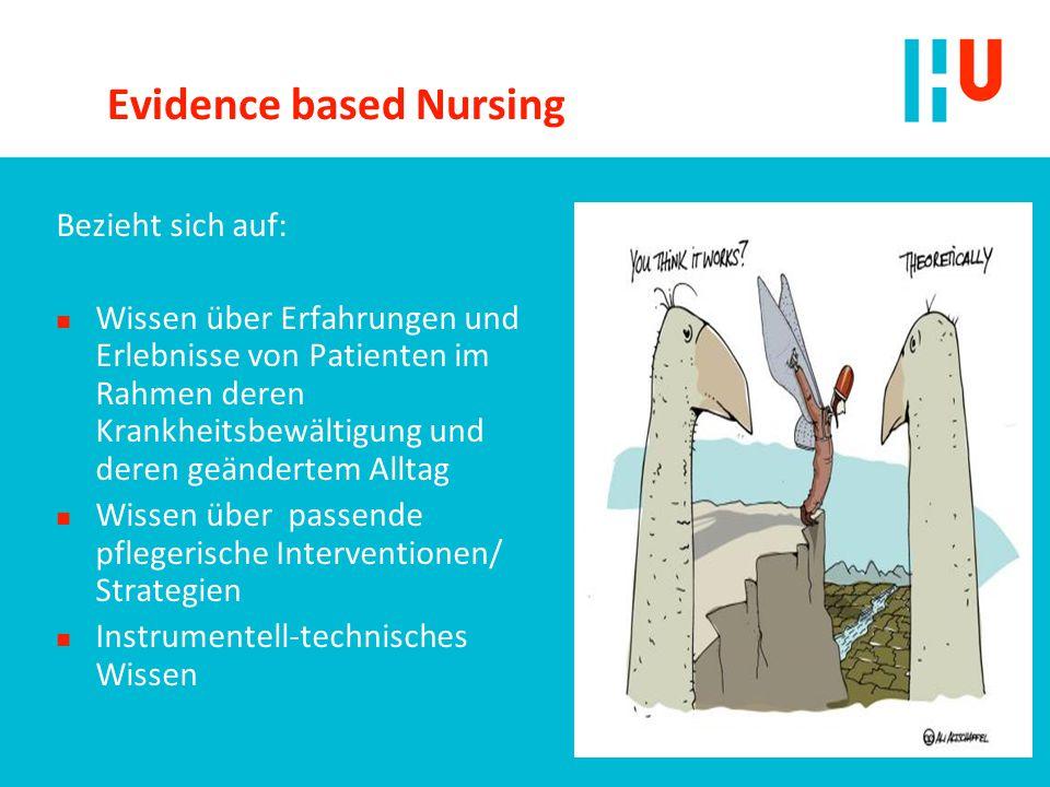 Evidence based Nursing Bezieht sich auf: n Wissen über Erfahrungen und Erlebnisse von Patienten im Rahmen deren Krankheitsbewältigung und deren geändertem Alltag n Wissen über passende pflegerische Interventionen/ Strategien n Instrumentell-technisches Wissen